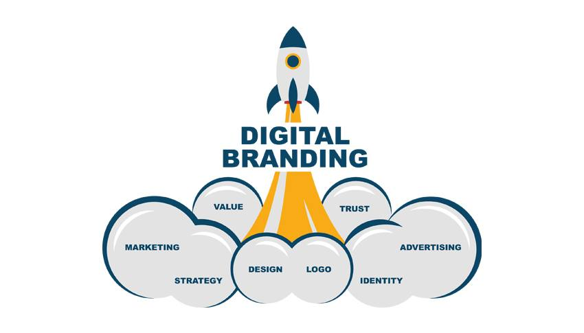 Digital advertising Calicut